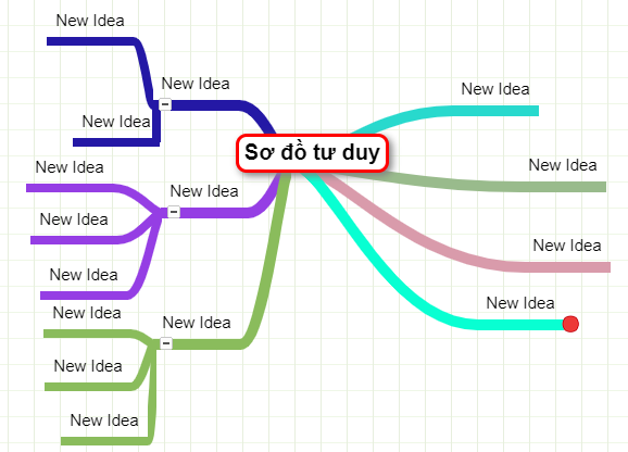 Tạo sơ đồ tư duy online