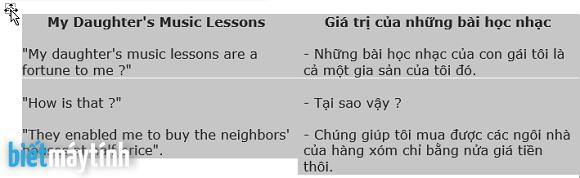 Hướng dẫn tạo văn bản song ngữ trong Word